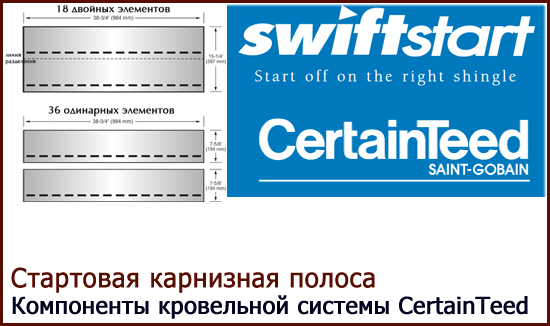 Стартовый элемент SwiftStart CertainTeed на roof-n-roll