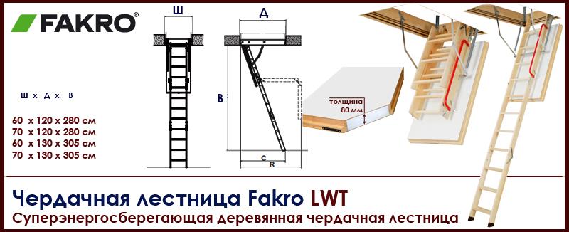 Чердачная лестница с люком схема