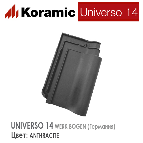 KORAMIC UNIVERSO 14 Anthracite