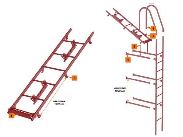 Лестница для металлочерепицы своими руками 60